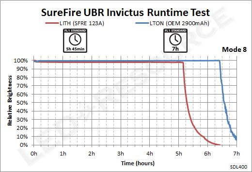 UBR_Runtime_8