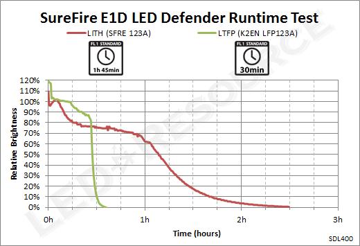 E1DL_Runtime